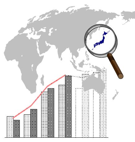 経済産業省 経済解析室